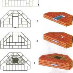 чертежи порядовки барбекю размеры - Микросхемы.